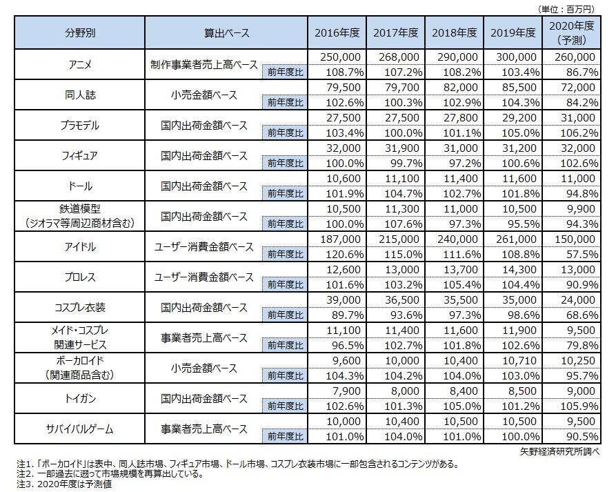 https://www.yano.co.jp/press/images/2572_0.jpg